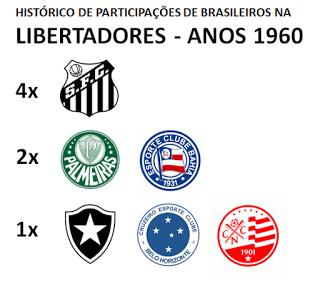 Brasileiros na Libertadores 1960s