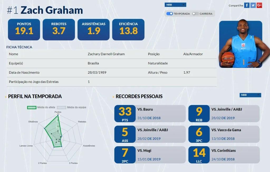 Zachary-Darnell-Graham
