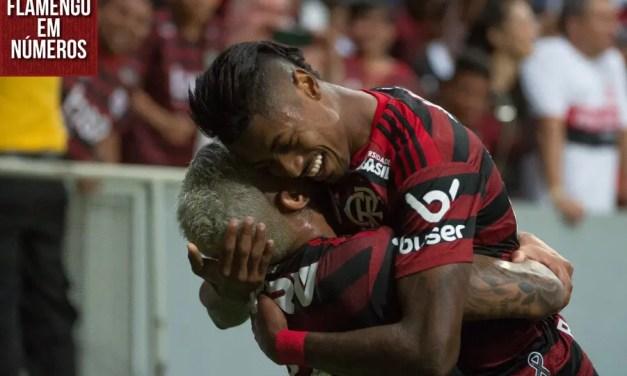 Bruno Henrique e Gabigol marcaram nos três maiores rivais cariocas