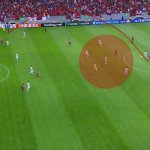 Novo nível de variação tática no Flamengo
