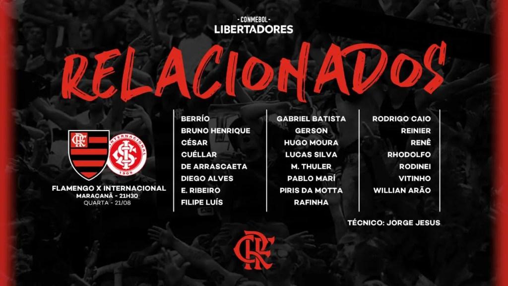 Relacionados Libertadores, Flamengo vs Internacional