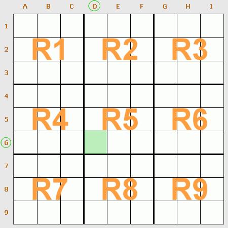 Coordenadas tablero sudoku