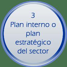 3.PLAN INTERNO O PLAN ESTRATEGICO DEL SECTOR