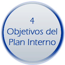 4. OBJETIVOS DEL PLAN INTERNO
