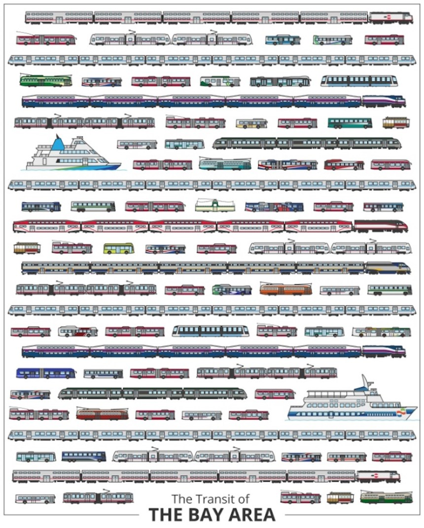 the-transit-of-the-bay-area-prints map muni diaries