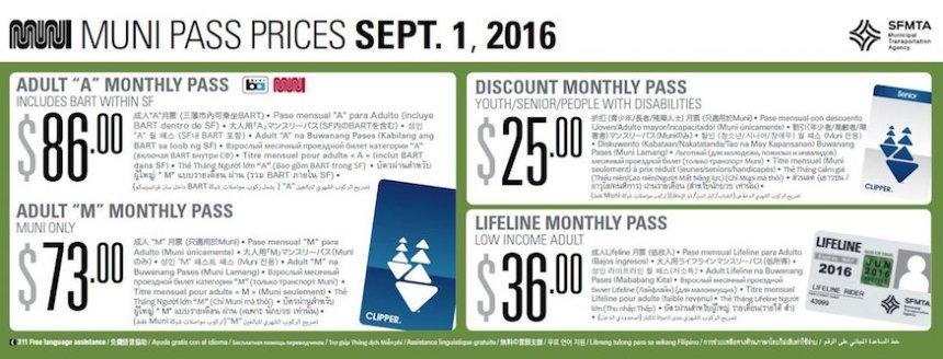 fast passes price sheet muni diaries