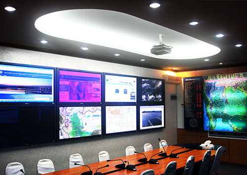 control room monitoring mesh network