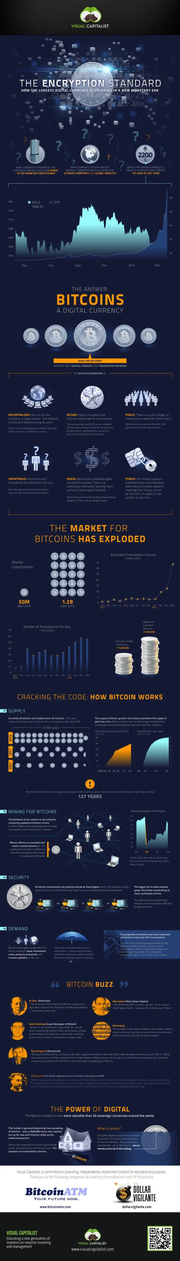 bitcoin-encryption-standard