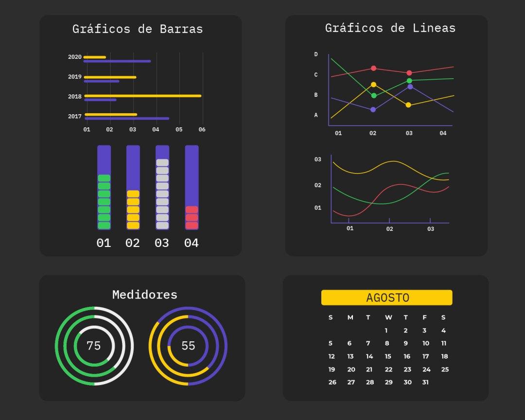 Grafico de herramientas como: gráficos de líneas, gráficos de barras y medidores.