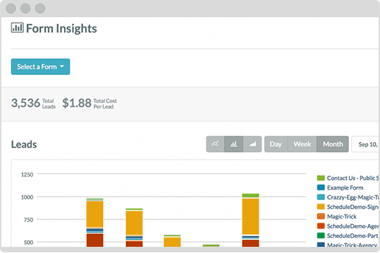 Form Insights Munro Inbound Marketing
