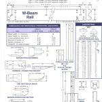 Guardrail Details