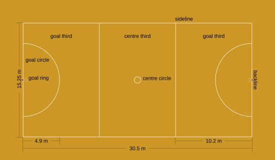 netball court, netball,