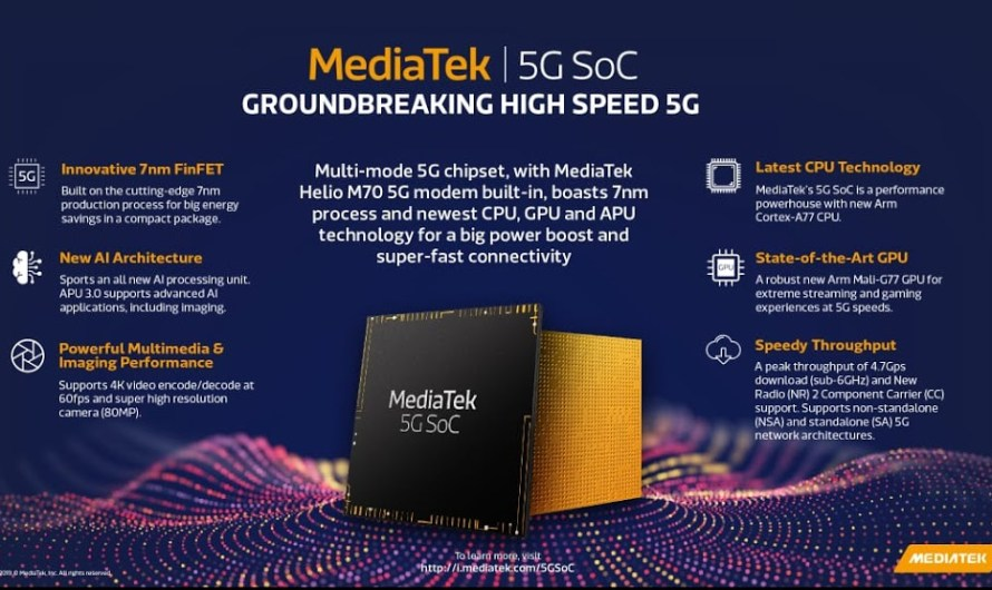 MediaTek Technology Diaries – 5G Rollout in India
