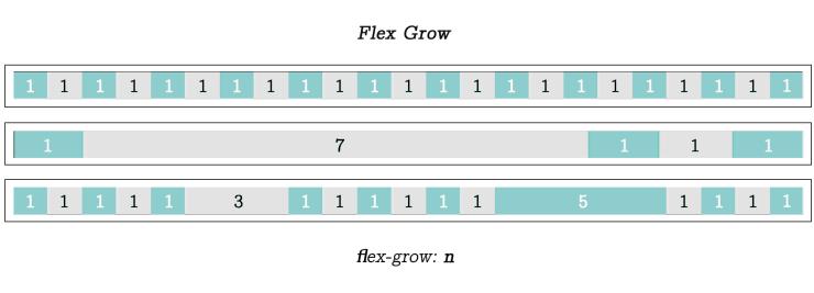 Flex Grow