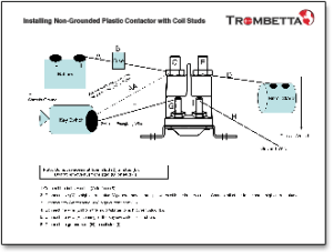 Trombetta's HighPerformance Plastic DC Contactors, with a High Temperature Core Assembly and