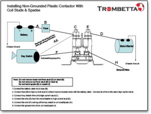 Trombetta's Plastic DC Contactors, Produced with Strong