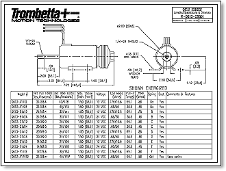 Trombetta Q-Series Solenoids, Offered in Both 12V and 24V