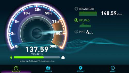 Berapa Sih Kecepatan Internet Yang Sesuai Dengan Kebutuhan Anda ...