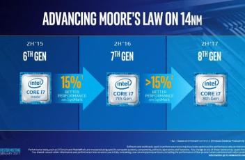 Intel Road map 2017