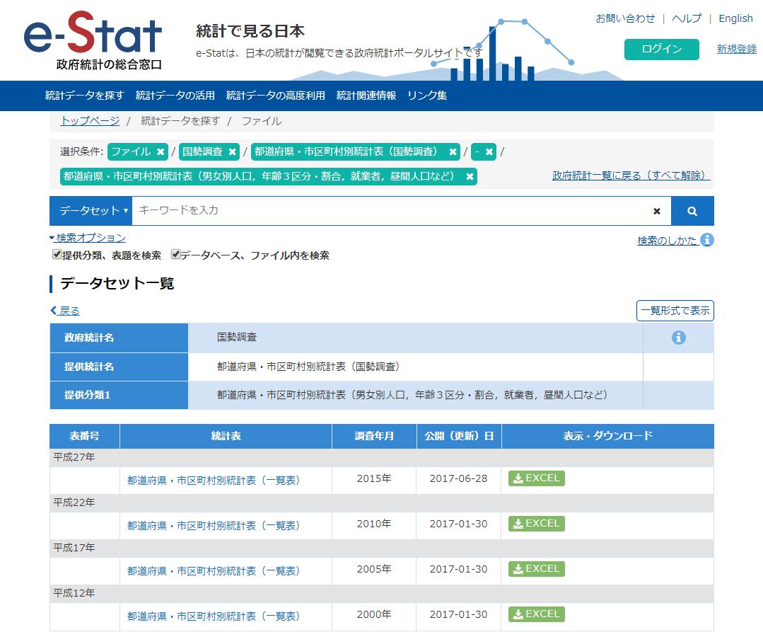 都道府県・市区町村別統計表(国勢調査)