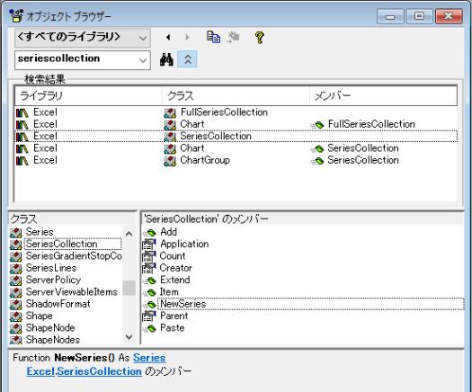 VBAのループでデータ系列を増やしたい場合にはSeriesCollection.NewSeriesを使う