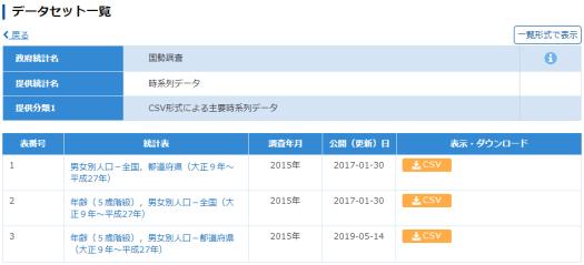 年齢(5歳階級),男女別人口-都道府県(大正9年~平成27年)