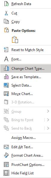 グラフの種類の変更(Change of Chart Type...)