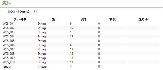 国土数値情報の河川データのうち茨城県の属性テーブルの属性
