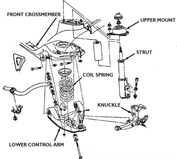 90 Mustang Vacuum Diagram Dodge Dakota Engine Diagram
