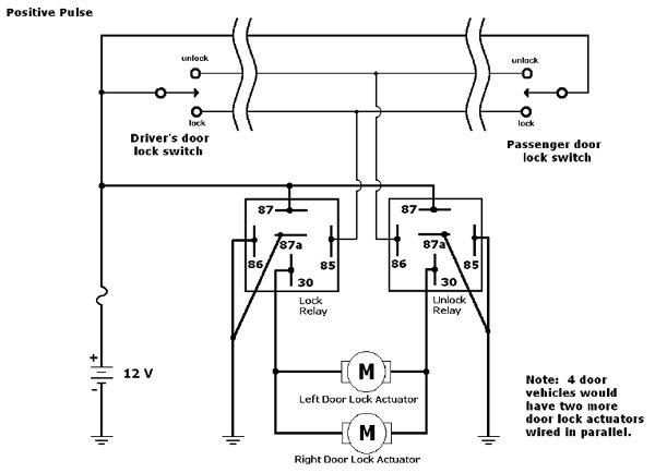 door lock actuator wiring diagram for gm wiring diagrams