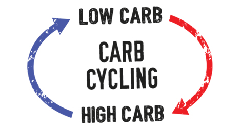 Carb-cycling-diet-plan