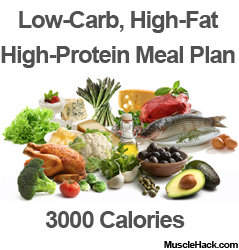 3000 Calorie Low-Carb High-Fat High-Protein Meal Plan (LCHF)