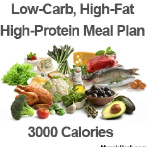 low glycemic load high protein bodybuilding meal plan musclehack by mark mcmanus. Black Bedroom Furniture Sets. Home Design Ideas