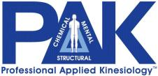Applied KInesiology seminars Washington, DC