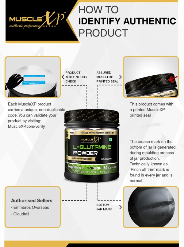 Identify-Authentic-Product-L-Glutamine