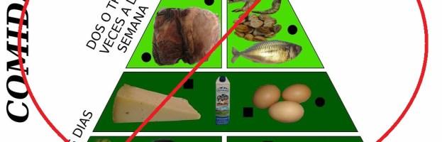 La peligrosa mentira de la pirámide nutricional