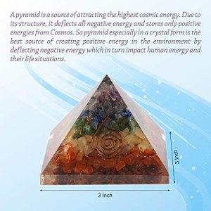 02-Pirámide Energía 7 Chakras