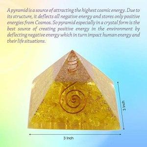 02-Pirámide Energía Amarilla