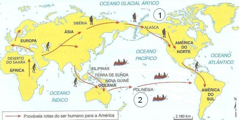 De onde vieram os índios