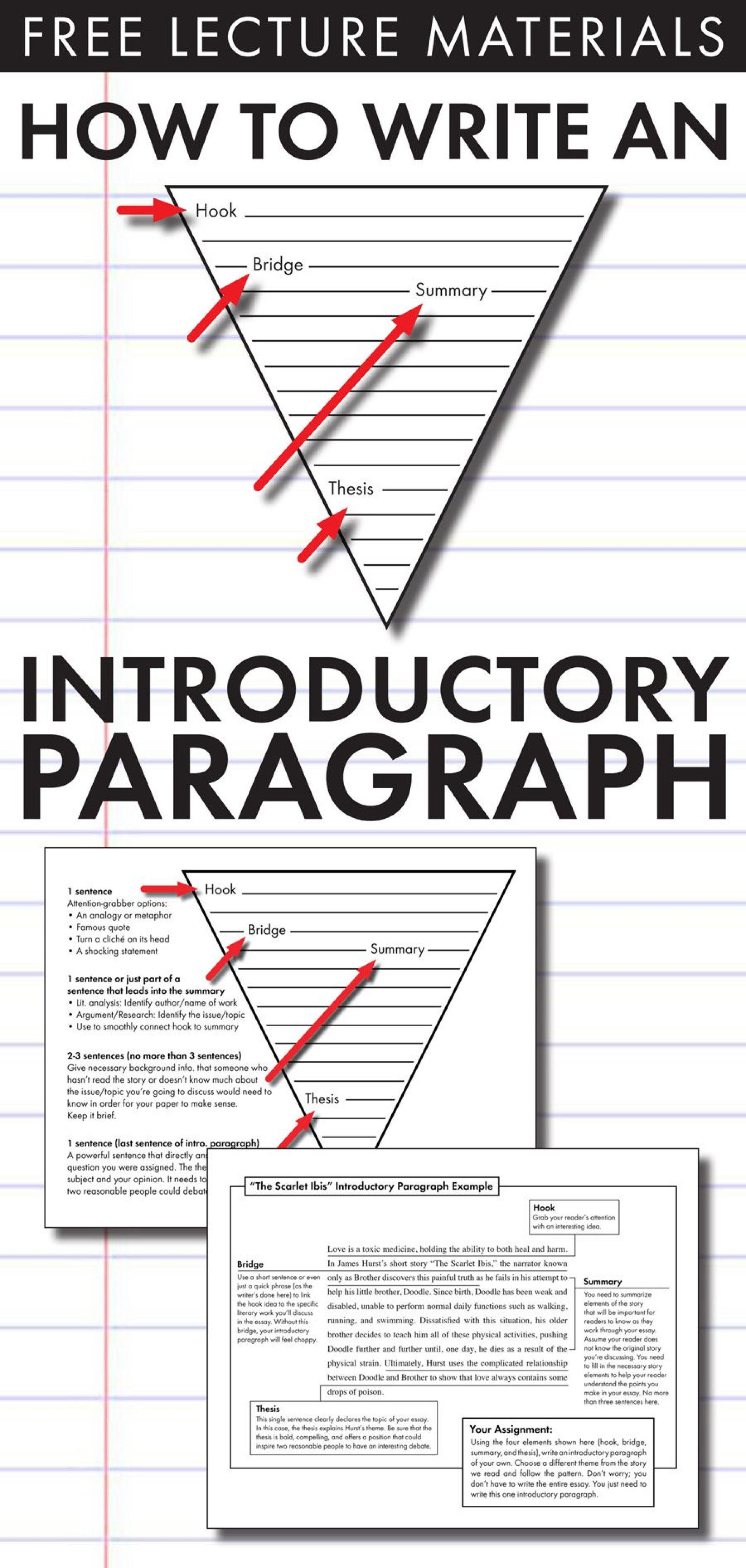 Surprising Introduction Paragraph Format For Research
