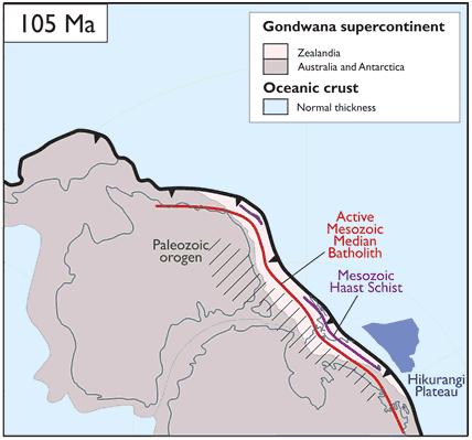 Zealandia's position relative to Gondwanaland