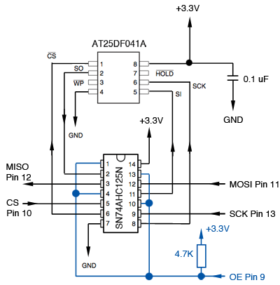 Gammon Forum : Electronics : Microprocessors : Connecting