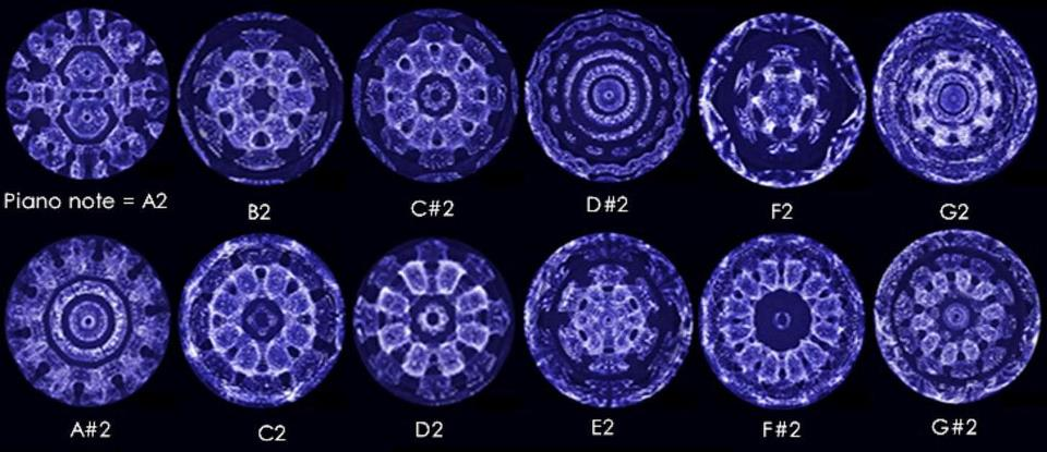 Image result for cymatics