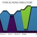 Songstruktur