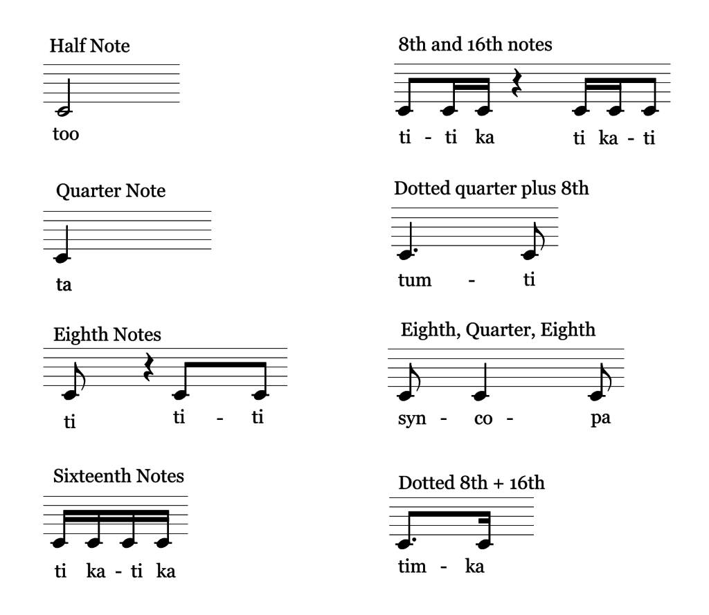 What Is The Kodaly Method