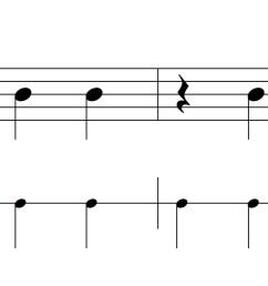 Get Rhythm: All About Syncopation   Musical U [ 945 x 4724 Pixel ]