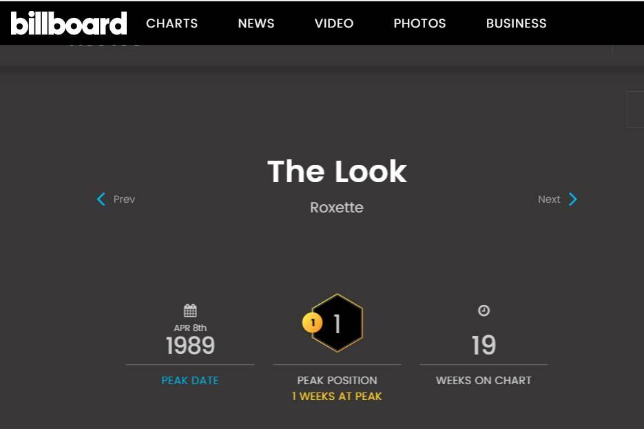 The look de Roxette en el Billboard