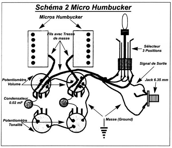Gibson Humbucker Wiring Diagram Gibson 57 Classic Wiring