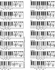 The musicarta seventh chords keyboard drill also music theory online rh