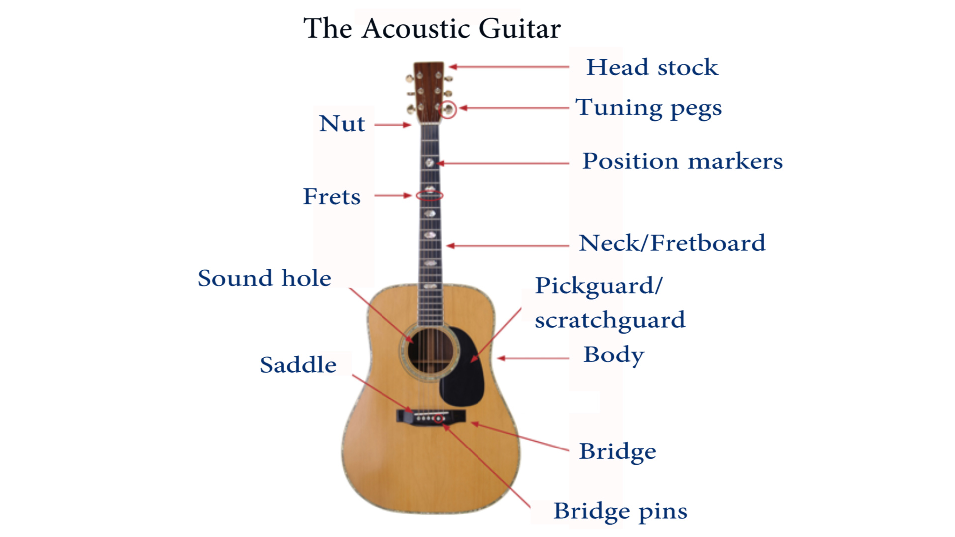 hight resolution of guitar parts